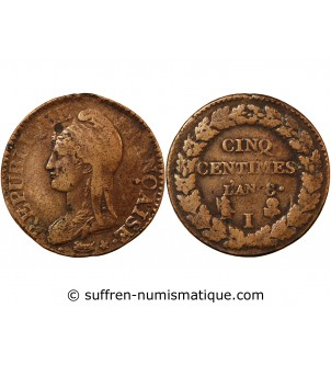 copy of DUPRE - 5 CENTIMES...